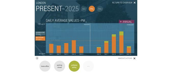 Siemens lança software para melhorar a qualidade do ar
