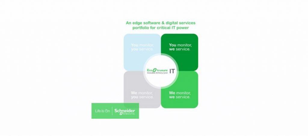 Programa Edge Software & Digital Services